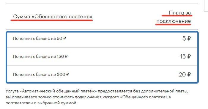 """Стоимость услуги """"Обещанный платеж"""" на Мегафоне"""