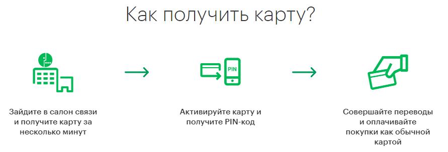Как оформить банковскую карту Мегафон